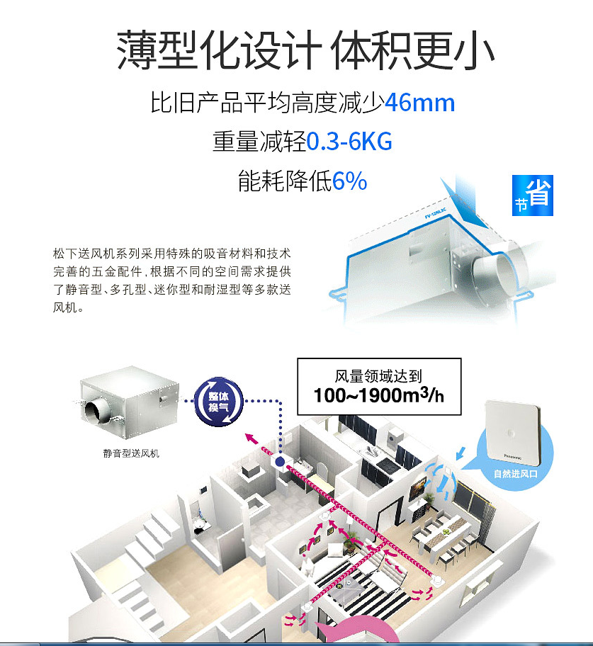 杭州桌面工业插座16a_库存电子元器件、材料