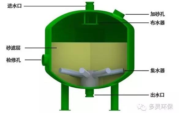 电动吸吮式自清洗过滤器_湖南多灵过滤系统科技有限公司_16898网