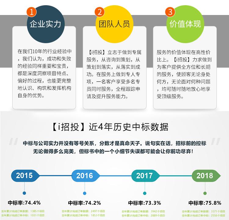 广州项目招标价格_采购其他咨询、策划机构-上海广励工程技术咨询有限公司