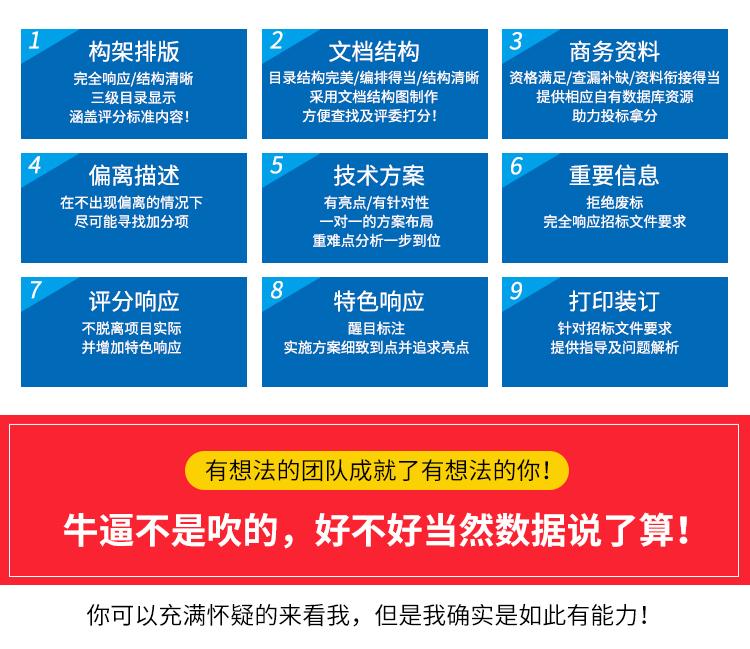 河北提供招投标书服务_代做其他咨询、策划设计-上海广励工程技术咨询有限公司