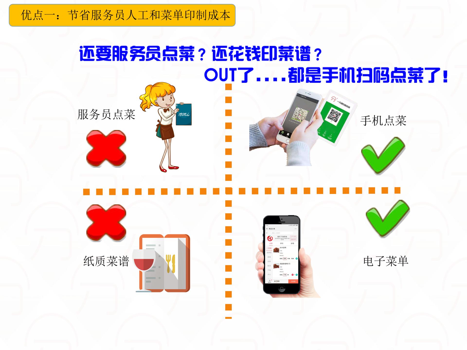 店手机扫码电子菜单自助点餐系统_扫码点餐电子菜单