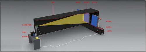 室内小间距生产厂家_青岛led电子显示屏-卓华光电科技集团有限公司