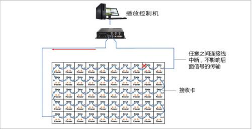 室内小间距厂家_青岛led电子显示屏-卓华光电科技集团有限公司