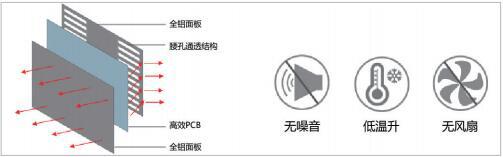 济南小间距哪家好_室内led电子显示屏厂家-卓华光电科技集团有限公司