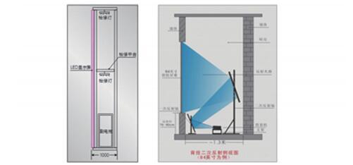 山东小间距厂家_济南led电子显示屏厂家-卓华光电科技集团有限公司