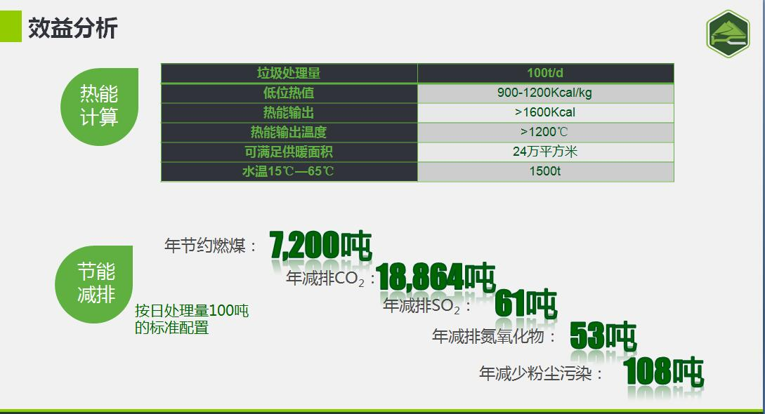 专业生活垃圾处理设备价格_生活垃圾处理站相关-大连惠川环保科技有限公司