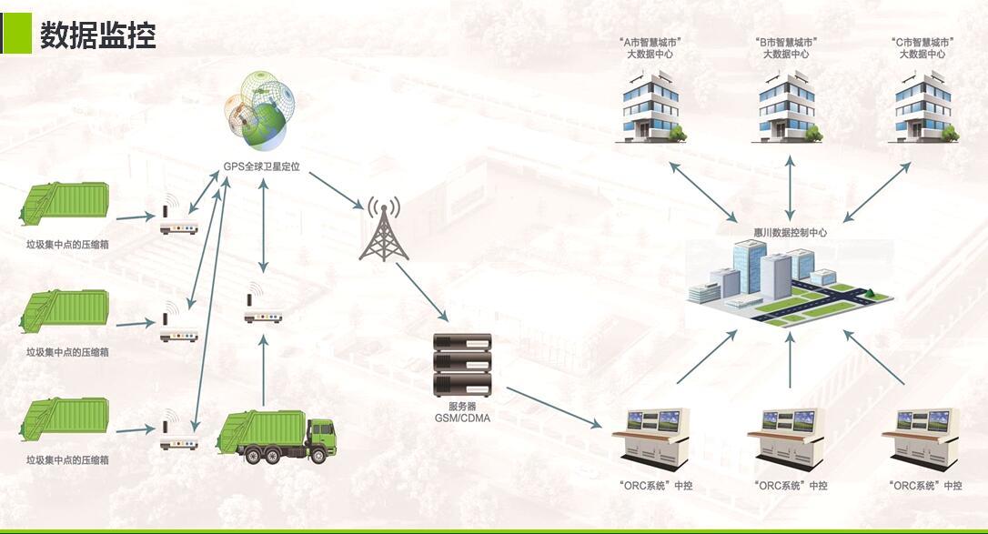 哪里有生活垃圾处理设备生产商_生活垃圾处理站相关-大连惠川环保科技有限公司
