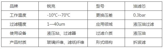 液压滤芯报价_折叠滤芯相关-新乡市滤清器有限公司