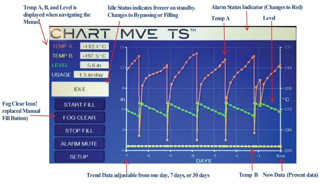 原装TEC3000报价_TEC3000价格相关-上海哥兰低温设备有限公司