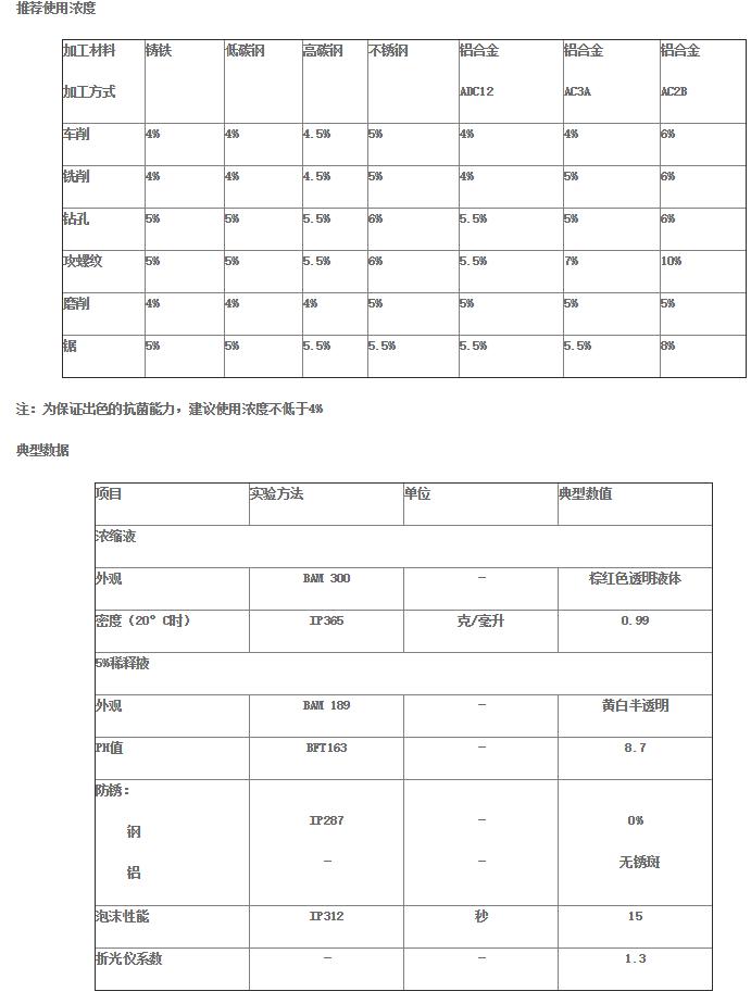 高品质江苏专业切削液_切削液销售相关-山东泊菲特润滑油有限公司