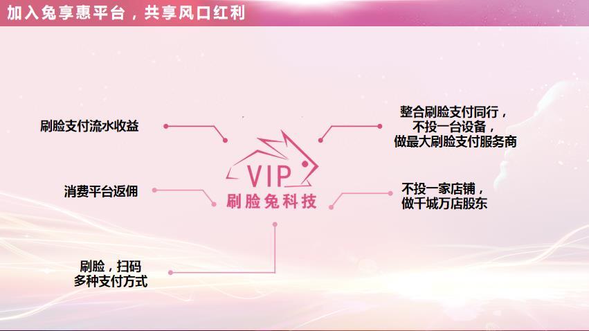 微信刷脸支付_扫码支付模块相关-深圳刷脸兔科技有限公司