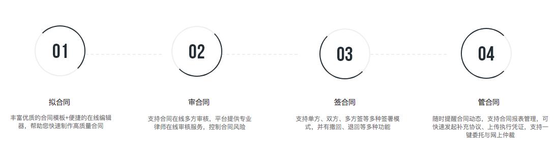 口碑好的电子合同价格_专业法律服务价格-深圳波士邦信息技术有限公司