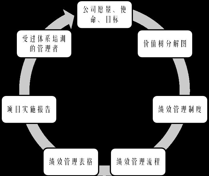 正宗人力资源管理哪家专业_管理软件相关-东莞通策管理咨询有限公司