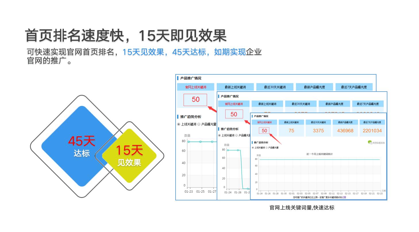 现货供应2020月入百万产品_百万男士香水相关-广州秒客来信息科技(秒钱来)