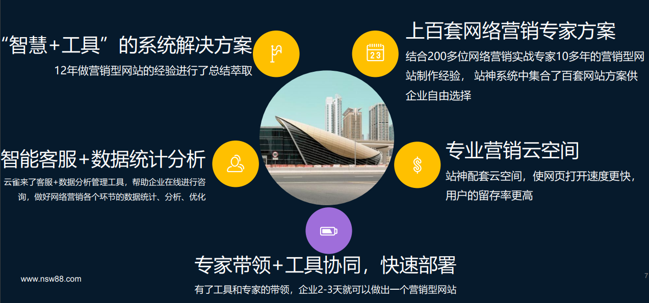 东莞营销型网站价格_网站建设多少钱相关-深圳市牛商网络股份有限公司