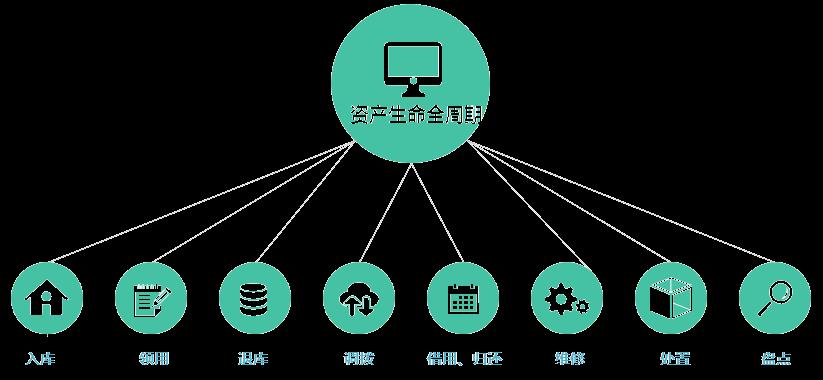 我们推荐四川提供会议管理系统应用_会议管理培训相关-山东达创网络科技股份有限公司