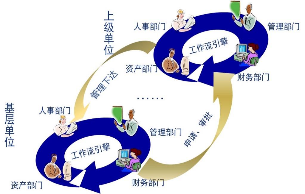 天津智能投诉工单上报系统流程_单系统电脑横机相关-山东达创网络科技股份有限公司