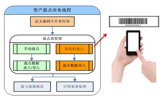 四川提供会议管理系统一体化_智能企业管理软件-山东达创网络科技股份有限公司