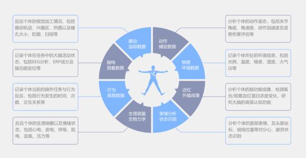 移动终端眼动记录_高速-北京津发科技股份有限公司