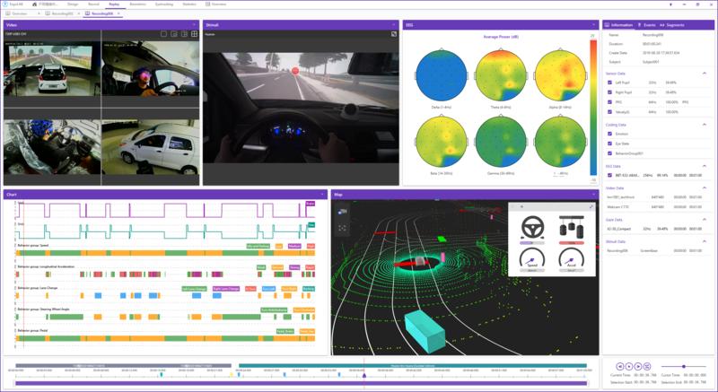 虚拟现实眼动追踪_移动测试实验室-北京津发科技股份有限公司