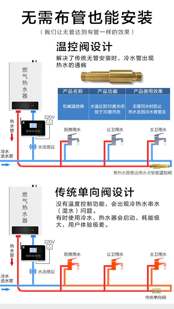回水温控阀生产厂家_温控阀相关-广东中投电器有限公司