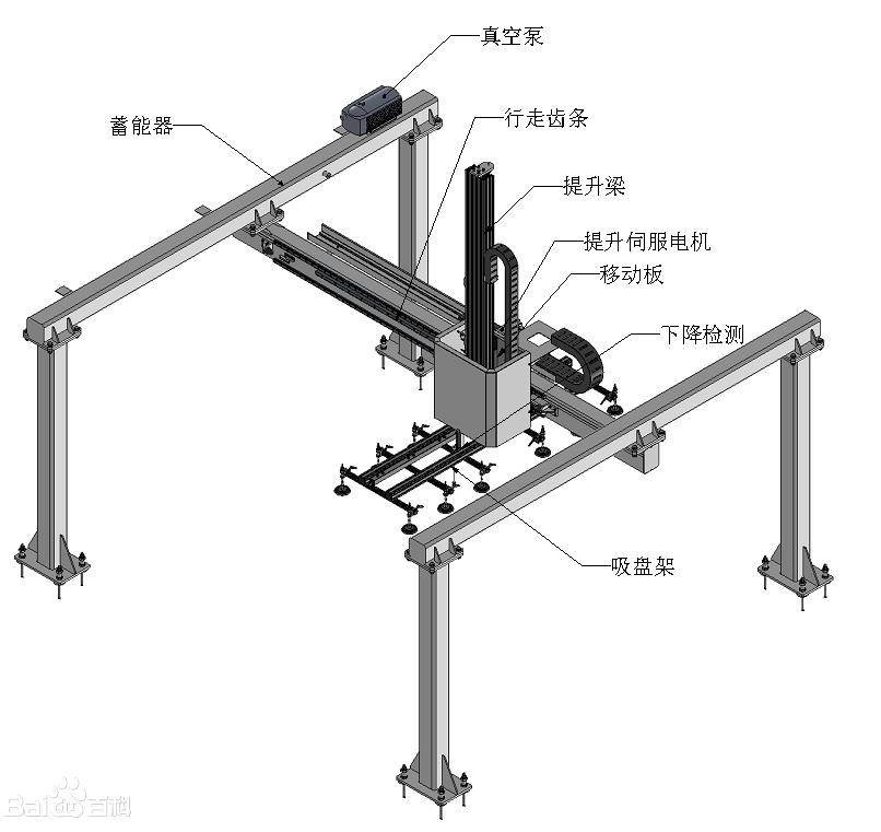 正宗东营桁架机械手价格_焊接机械手相关-济南聚力日升电气工程有限公司