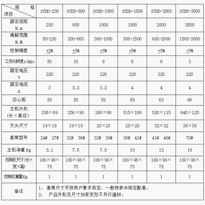 正规扭力扳手生产厂家_管子扳手相关-上海优阙仪器有限公司