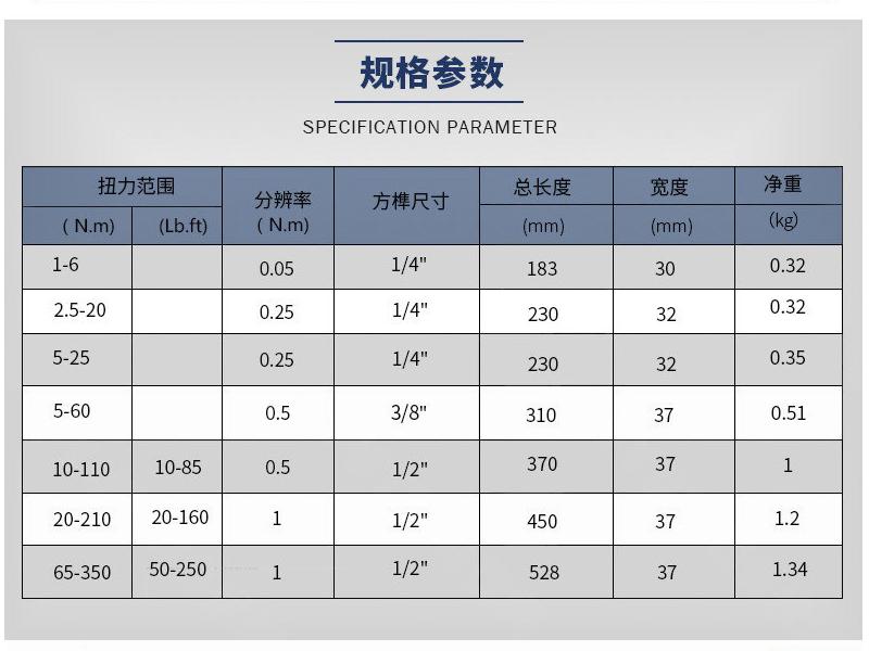 进口扭力扳手生产商_开口扭力扳手相关-上海优阙仪器有限公司