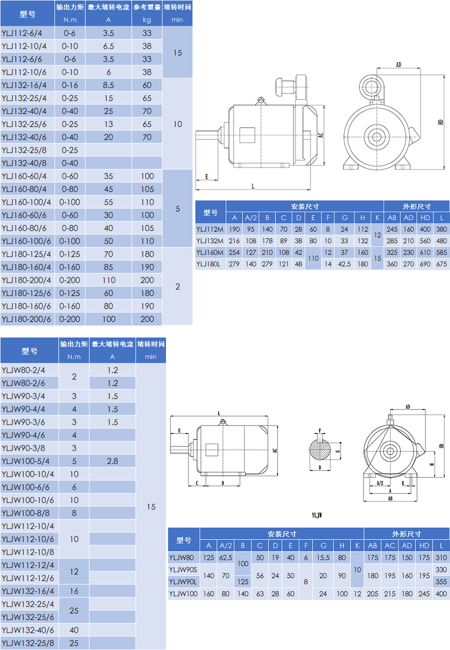 三相异步振动电机生产厂家_振动电机380v相关-河南豫通电机股份公司