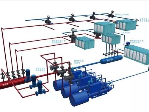 延邊風冷模塊節能改造_風冷模塊機相關-吉林省邦威空調設備工程有限公司