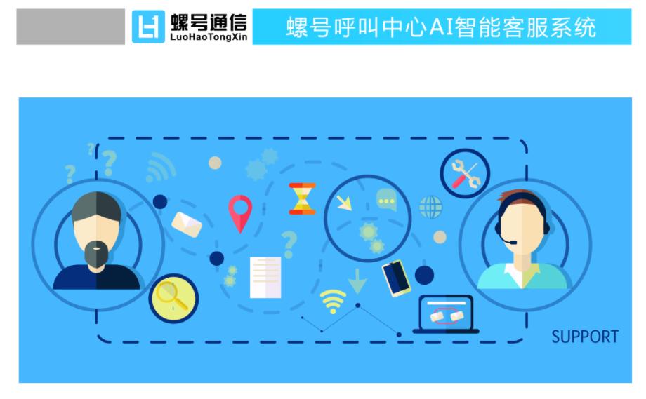 临沂短信代发_手机商务服务软件-山东螺号信息技术有限公司