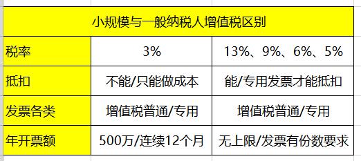 专业代理记账_财务代理记账相关-佛山恒鑫源财务咨询有限公司