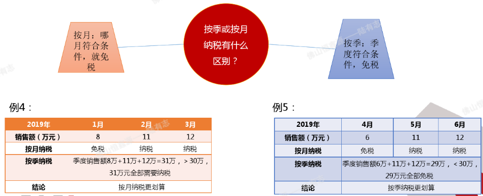 狮山公司注册代理_工商注册相关-佛山恒鑫源财务咨询有限公司