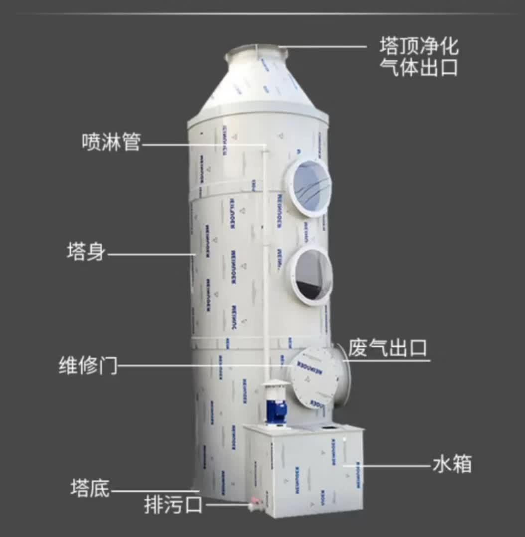 河南催化燃燒生產廠家_co涂裝設備-山東歐銘環保設備有限公司