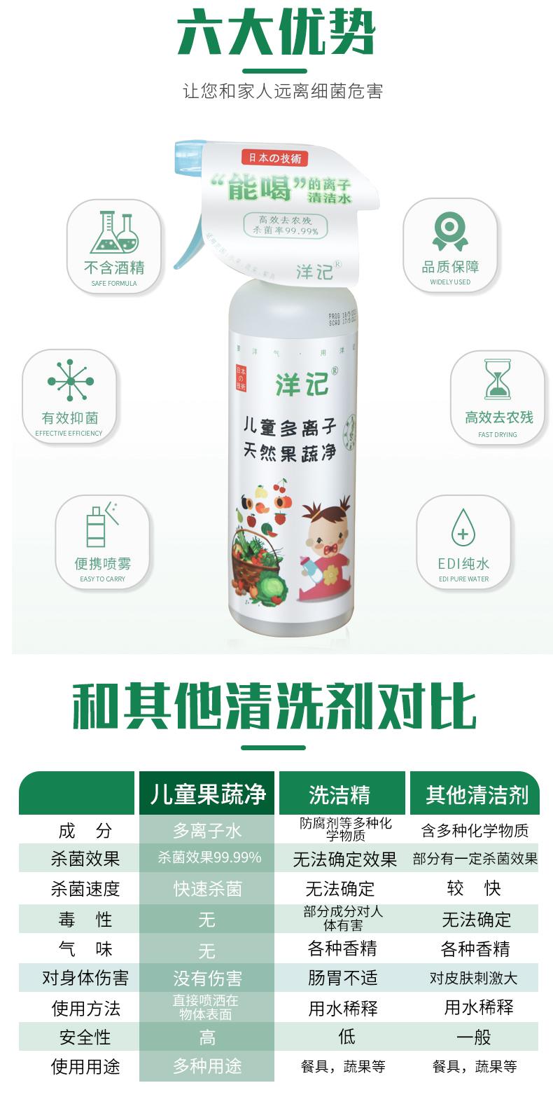 江苏正宗清洁剂哪款好用-橡皮树生物科技(山东)有限公司