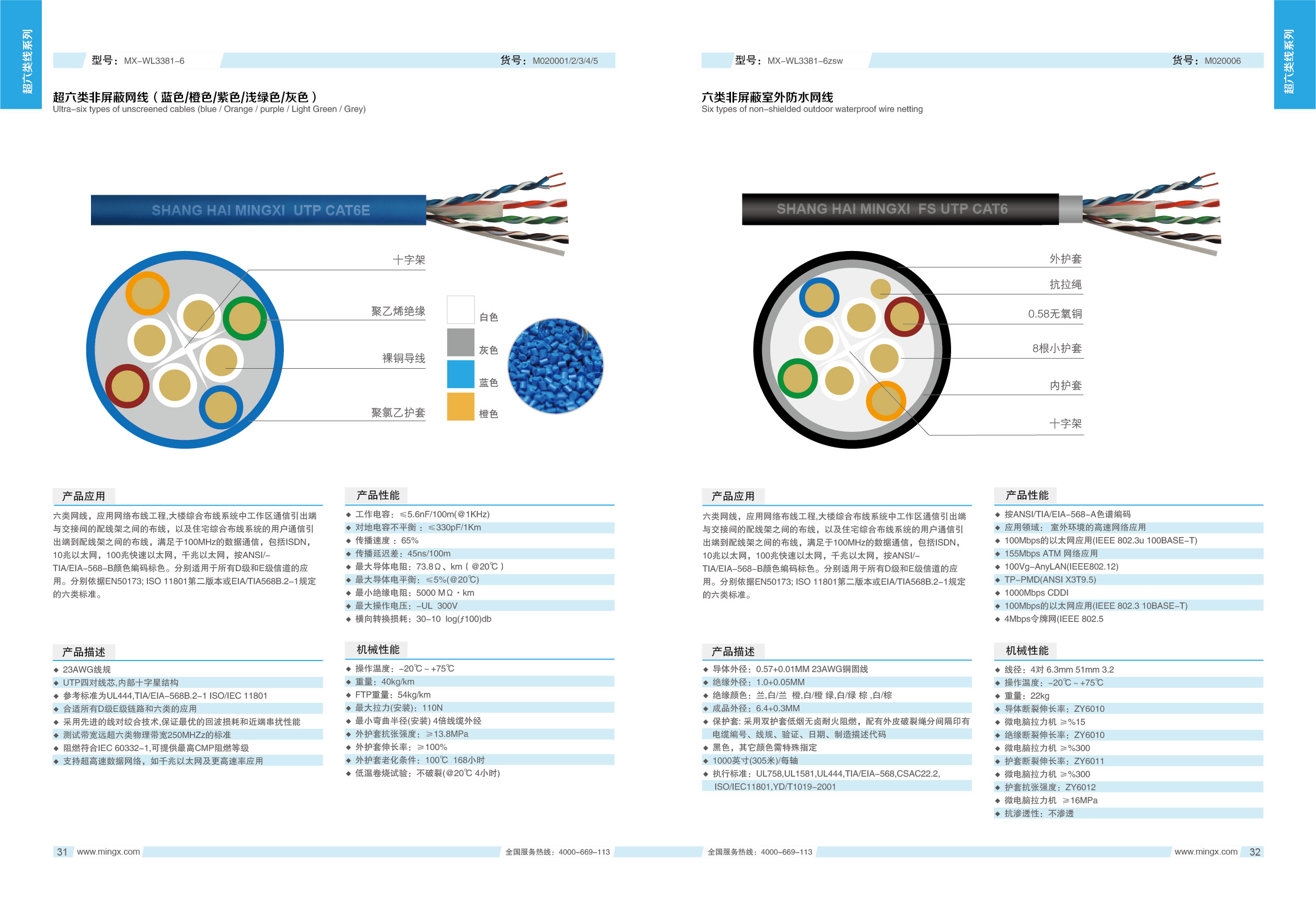 哪里有超五类非屏蔽网线采购_非屏蔽网线相关-上海明西实业有限公司