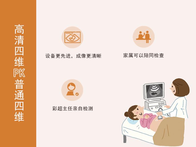 正规四维彩超_哪里有医疗保健服务咨询电话-淄博莲池妇婴医院股份有限公司