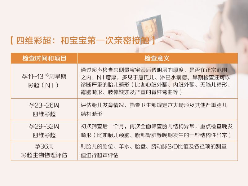 什么时间做四维彩超_专业医疗保健服务哪家好-淄博莲池妇婴医院股份有限公司