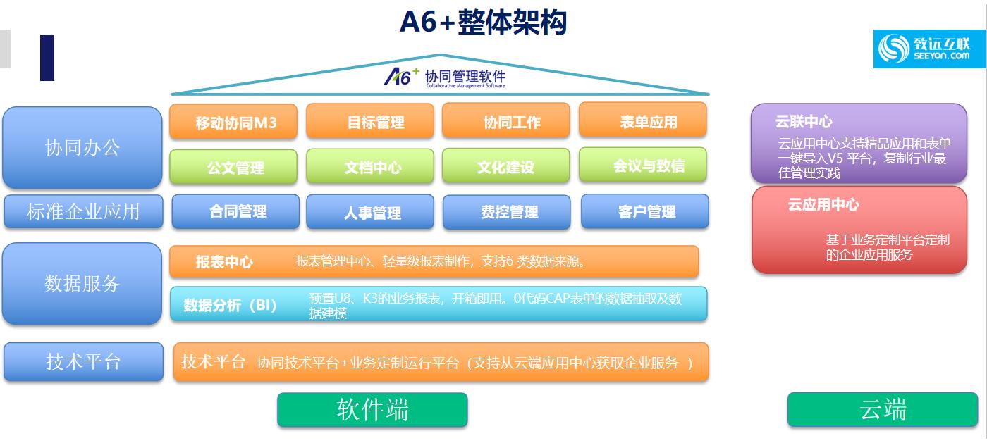 阜阳OA分公司_OA相关-安徽惠友信息技术有限公司