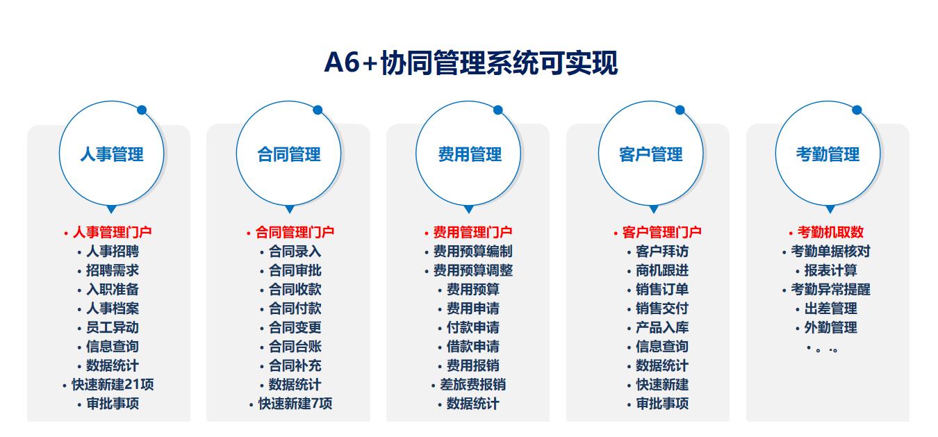 阜阳项目管理系统价格_ 项目管理系统推荐相关-安徽惠友信息技术有限公司