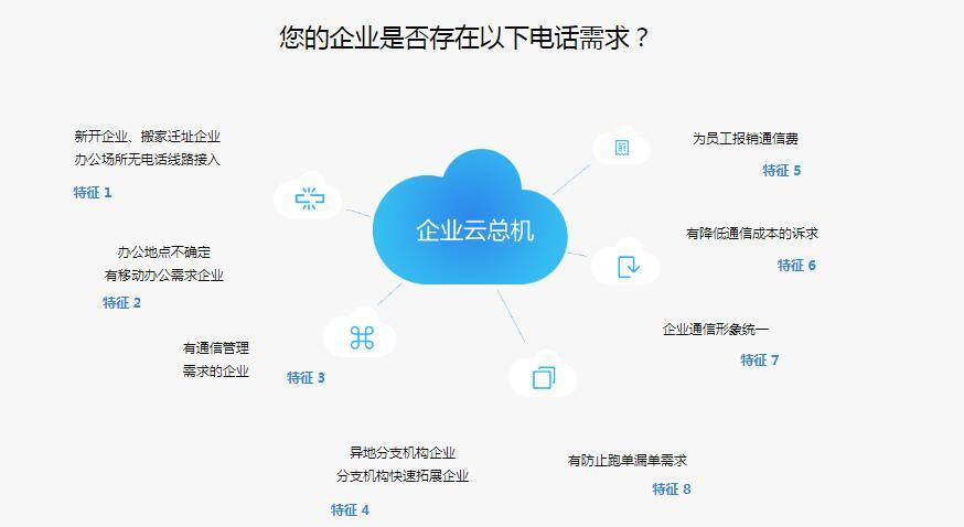 四川口碑好的电话卡销售_ 电话卡多少钱相关-广东飞亚通信股份有限公司