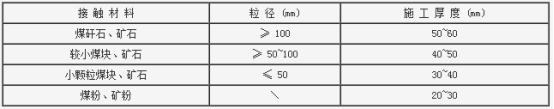 莱芜专业压延微晶板生产厂家_压延微晶板相关-德州微晶板业有限公司