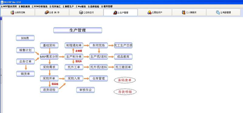 erp软件多少钱_管理软件相关-东莞市亿恒信息技术有限公司