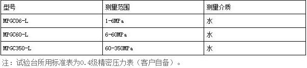 天津安全阀校验台生产商_安全阀校验台生产厂家相关-济南欧迪美特流体控制设备有限公司