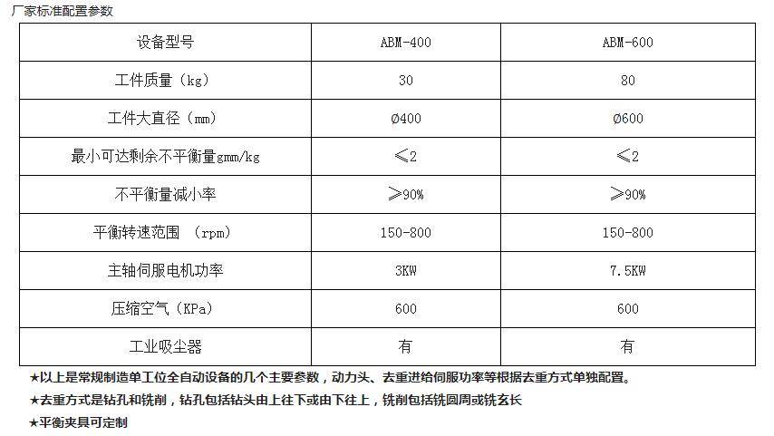 上海转子平衡机厂家_立式平衡机相关-济南博迪浩机械设备有限公司
