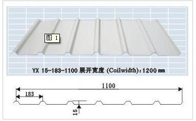 YX51-410-820彩钢板_品牌金属建材厂家电话-湖南中创钢结构建材有限公司