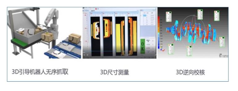 济南机器视觉引导产品分类_海之晨视觉、图像传感器-青岛海之晨工业装备有限公司