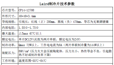 IC针脚_集成电路针脚定制相关-深圳市达峰祺电子有限公司