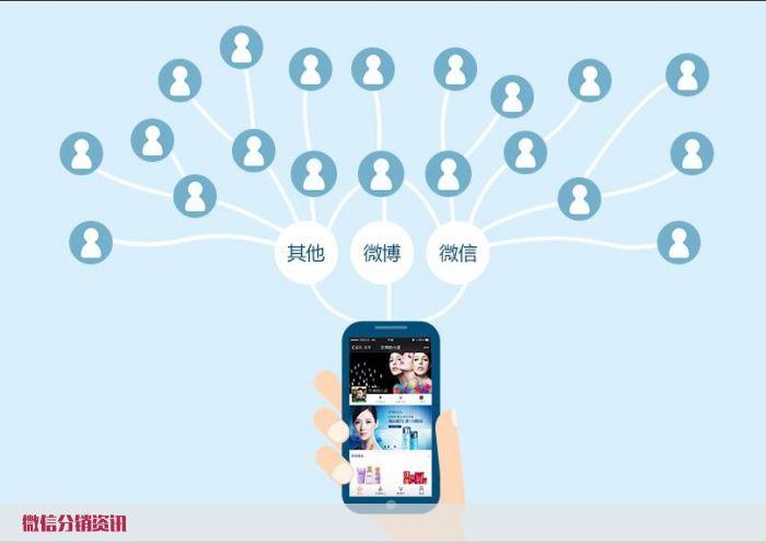 分销系统定制_分销系统怎么样相关-广州丹心信息科技有限公司系统开发部