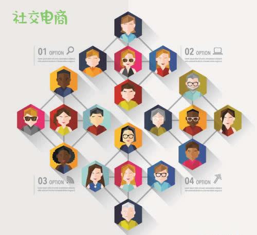 海珠区社交电商系统定制团队_越秀区软件开发定制团队-广州丹心信息科技有限公司系统开发部